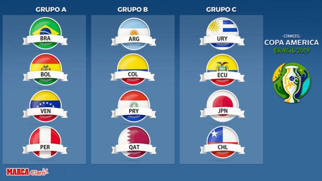 Copa América 2019, el sia radio